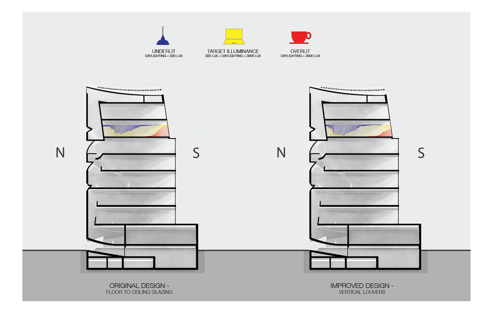 What Is The Impact Of Daylight Study On Building Layout And Envelope System